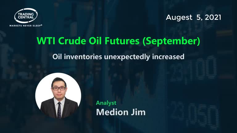 WTI Crude Oil Futures (September): Oil inventories unexpectedly increased