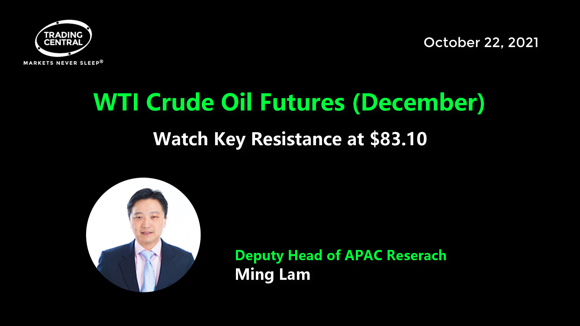 WTI Crude Oil Futures (December) - Watch Key Resistance at $83.10