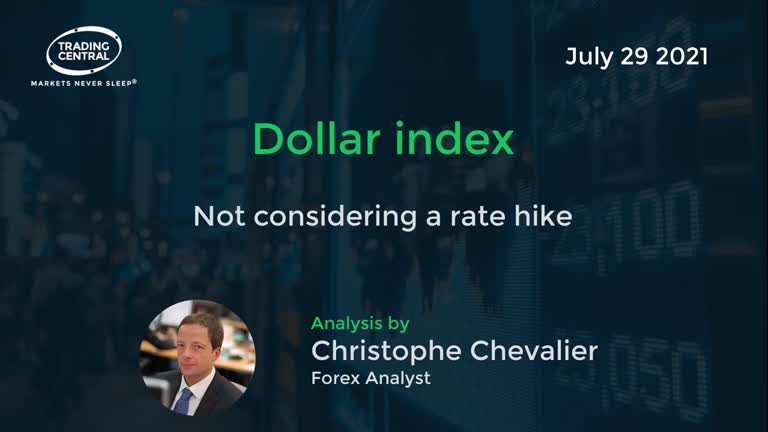 Dollar index: Not considering a rate hike