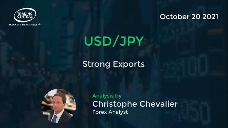 USD/JPY: Strong Exports