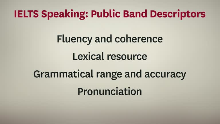 How is your IELTS Speaking Test assessed?