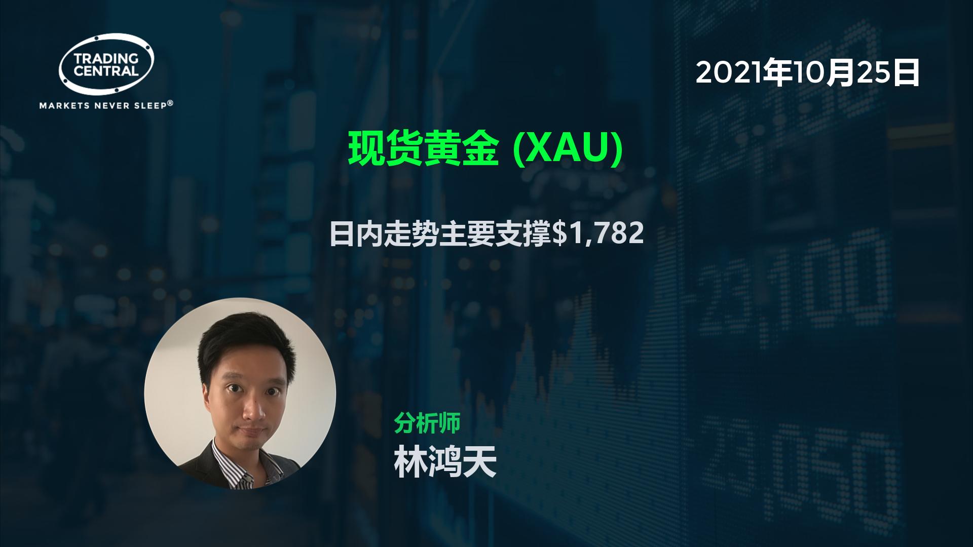 现货黄金 (XAU) - 日内走势主要支撑$1,782