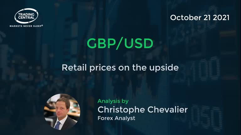 GBP/USD: Retail prices on the upside