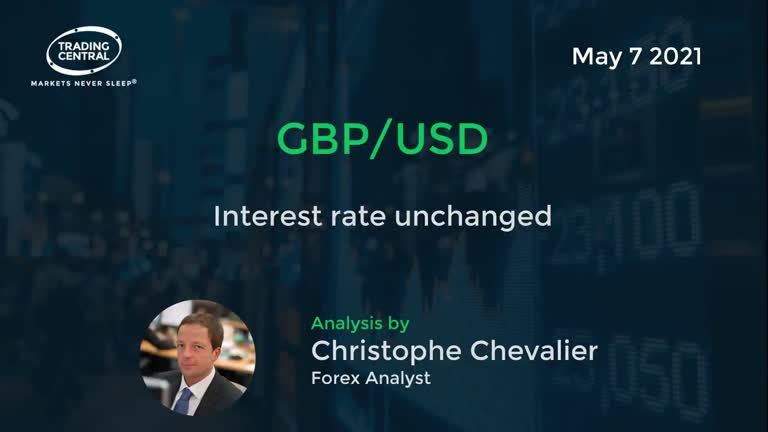 GBP/USD: Interest rate unchanged