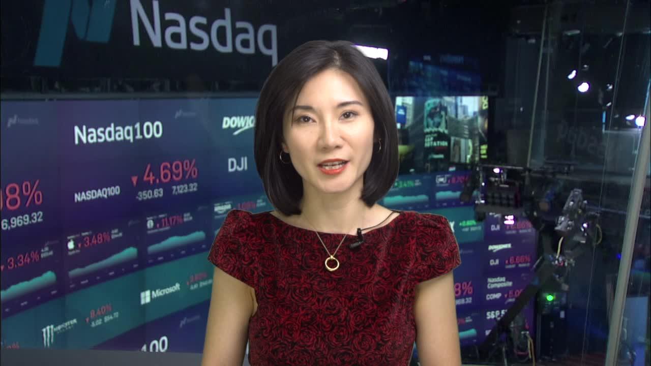 TradingCentral财经电视2021年10月27日