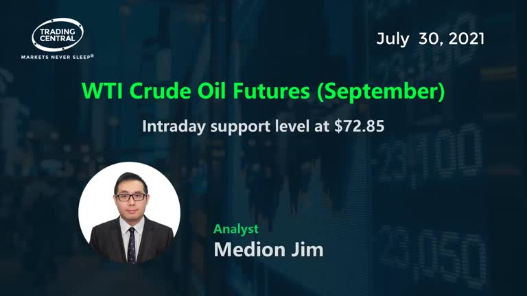 WTI Crude Oil Futures (September): Intraday support level at $72.85
