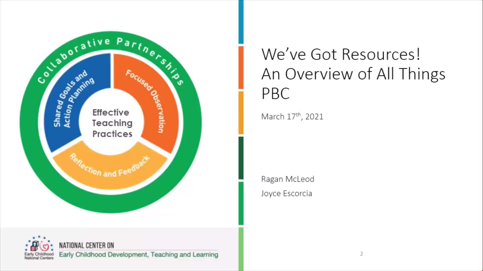 Resources to Support Practice-Based Coaching (PBC)