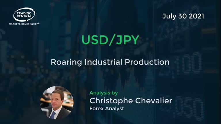 USD/JPY: Roaring Industrial Production