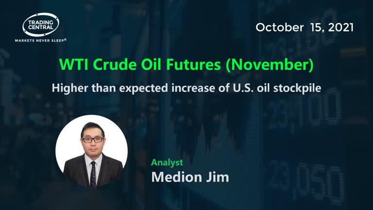 WTI Crude Oil Futures (November): Higher than expected increase of U.S. oil stockpile