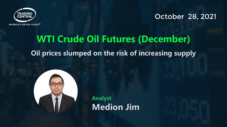 WTI Crude Oil Futures (December): Oil prices slumped on the risk of increasing supply