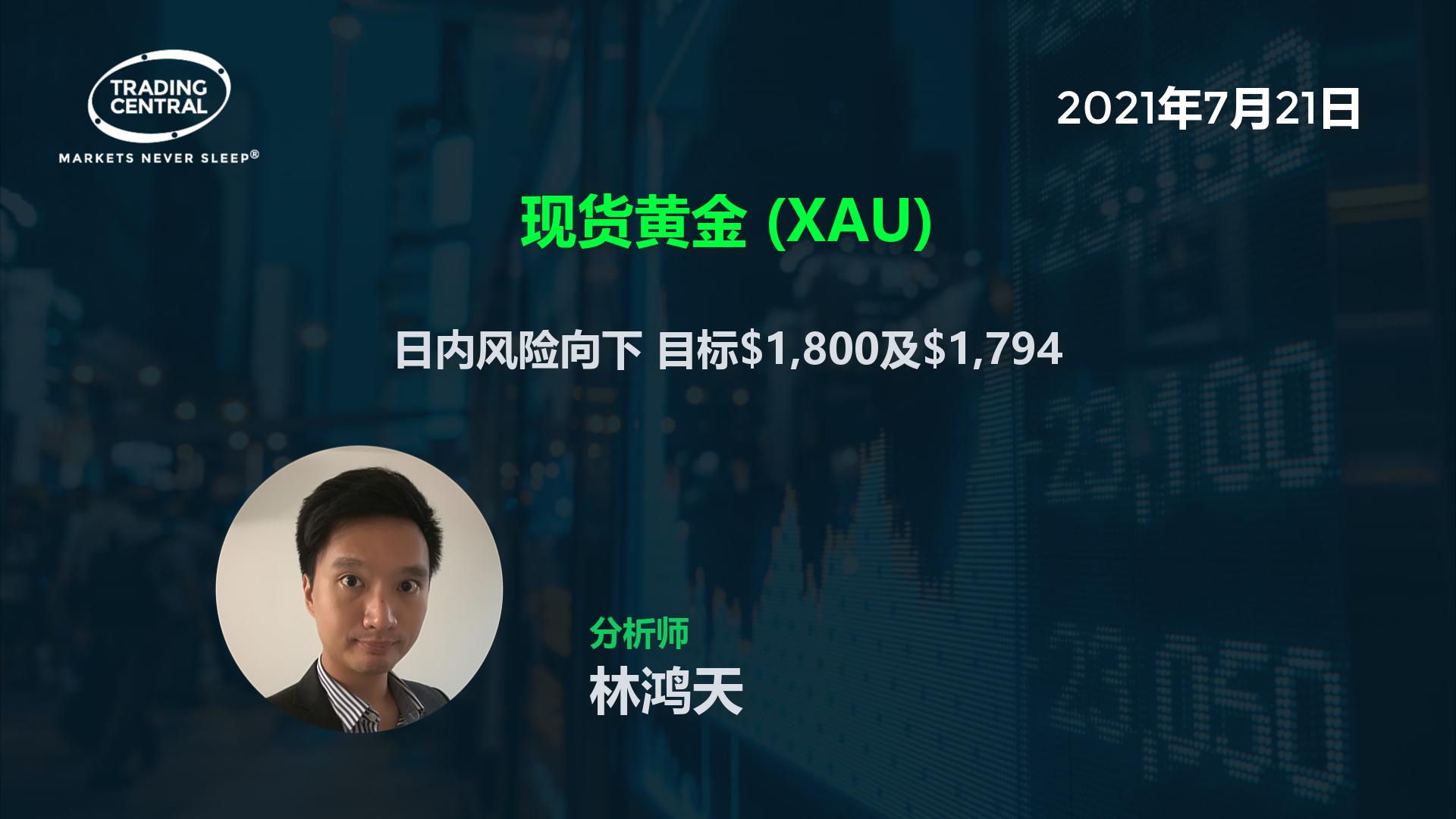 现货黄金 (XAU) - 日内风险向下 目标$1,800及$1,794