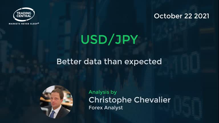 USD/JPY: Better data than expected