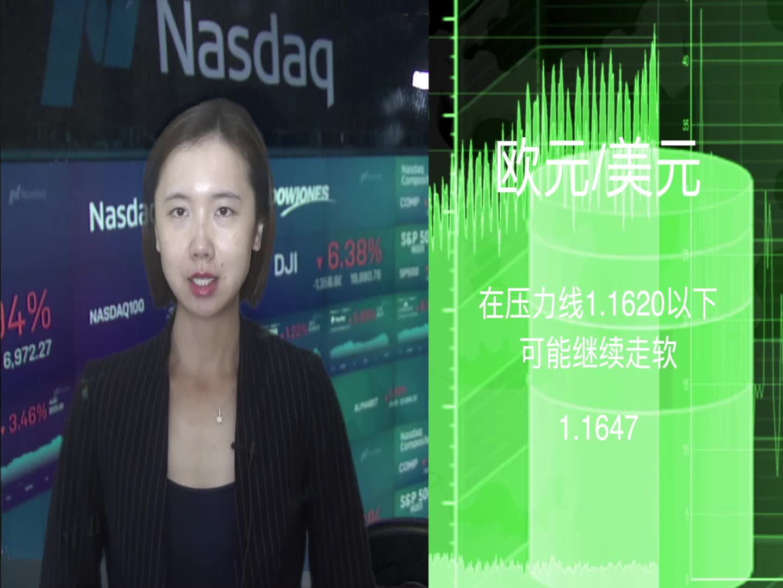 TradingCentral财经电视2021年10月28日
