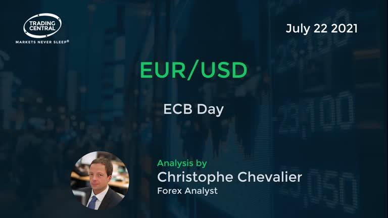 EUR/USD: ECB Day