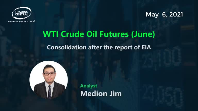 U.S. Crude Oil Futures (June): Consolidation after the report of EIA