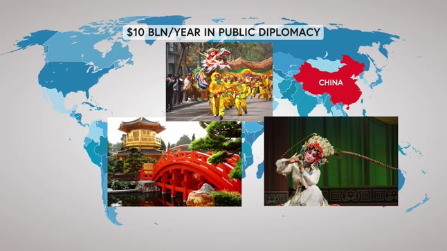The case of China's public diplomacy