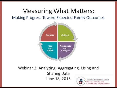Aggregating, Analyzing, Using, and Sharing Data