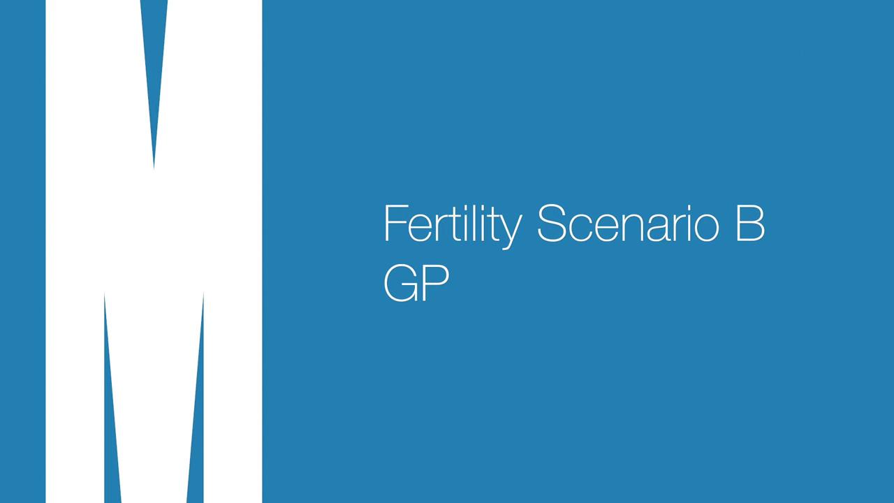Scenario B: GP