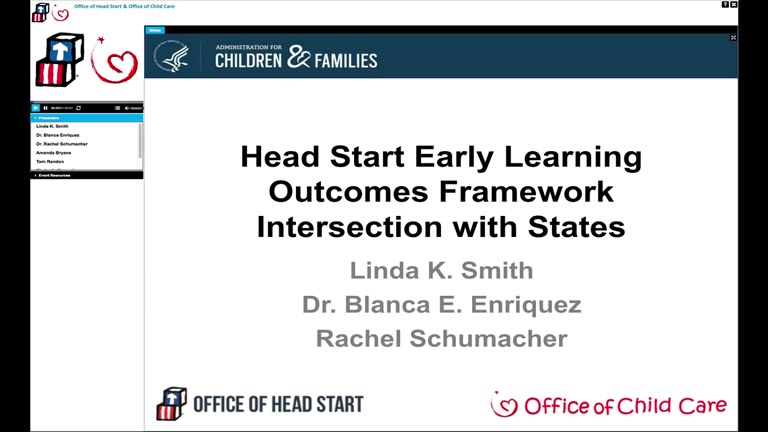 Head Start Early Learning Outcomes Framework Intersection with States