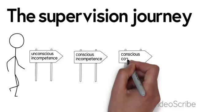 The supervision journey