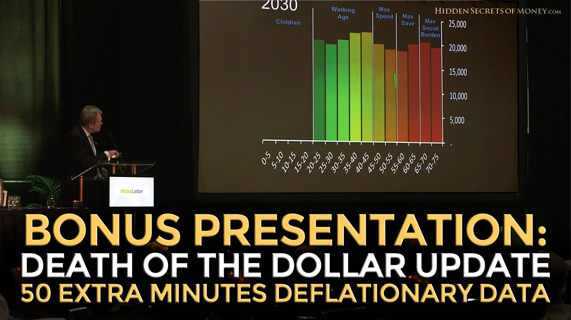 Bonus Presentation: Death Of The Dollar Update (Extra 50 Minutes)