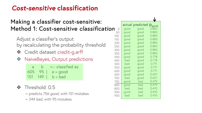 Cost-sensitive classification - More Data Mining with Weka