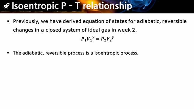 Isoentropic P-T relation